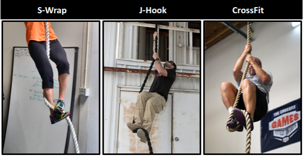 http://www.synergykettlebell.com/wp-content/uploads/2017/04/Rope-Climb-Techniques.png