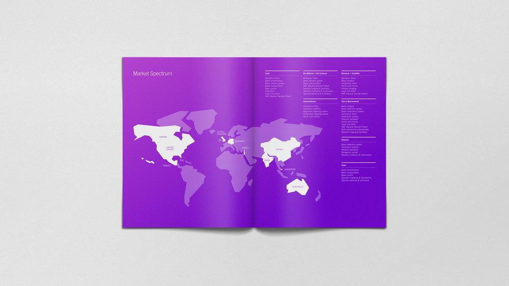 MorganSmail_Axis_Brochure-Market.jpg