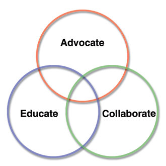 NEAFA Advocate Educate Collaborate