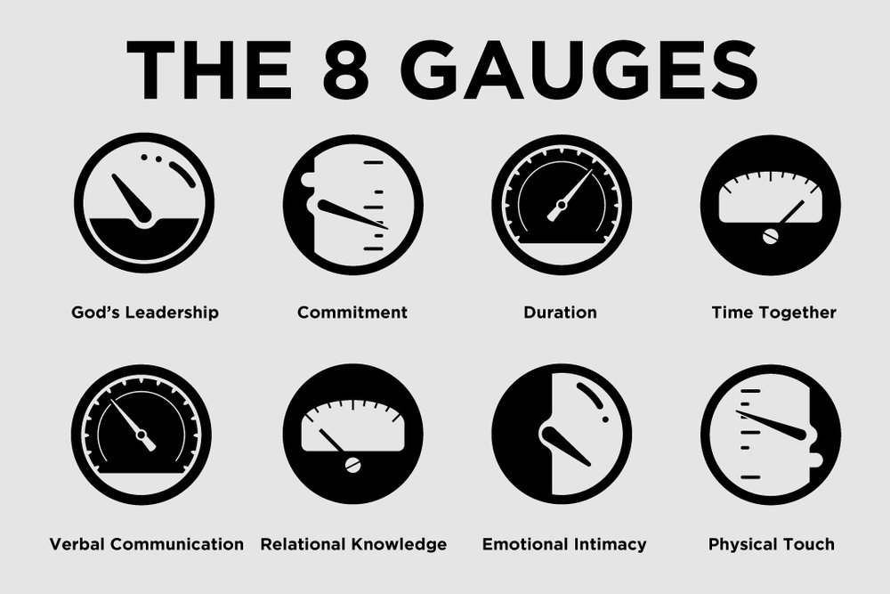 The8Gauges