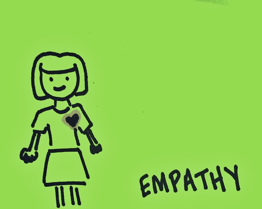 Singapore Strengthsfinder workshop and coaching resources empathy illustration
