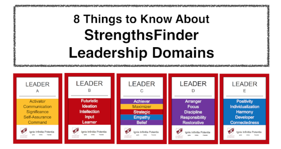 StrengthsFinder Singapore Four Domains Leadership Resource