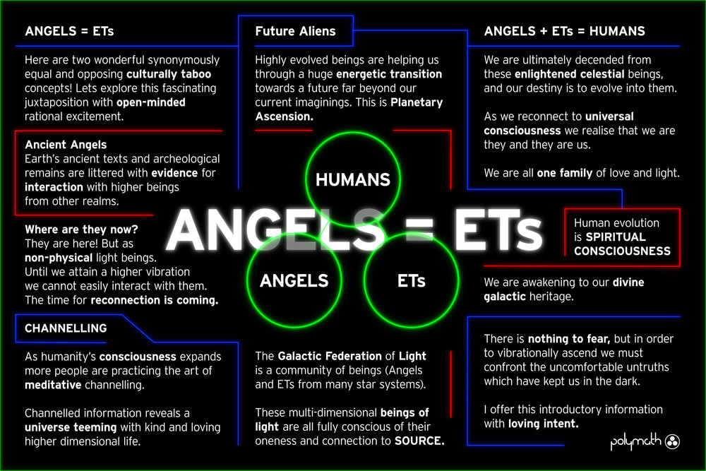 Angels = ETs (0-00-00-00).jpg