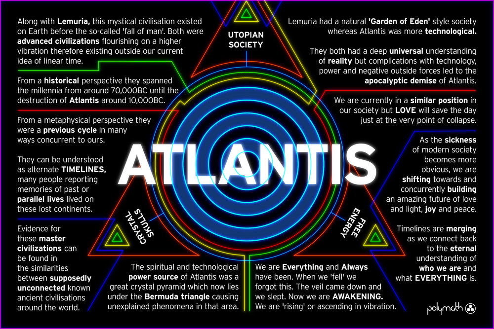 Atlantis (0-00-00-00).jpg