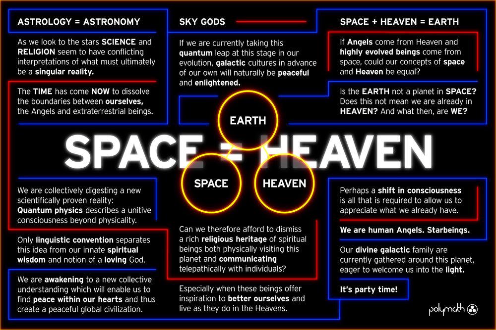 Space = Heaven (0-00-00-00).jpg