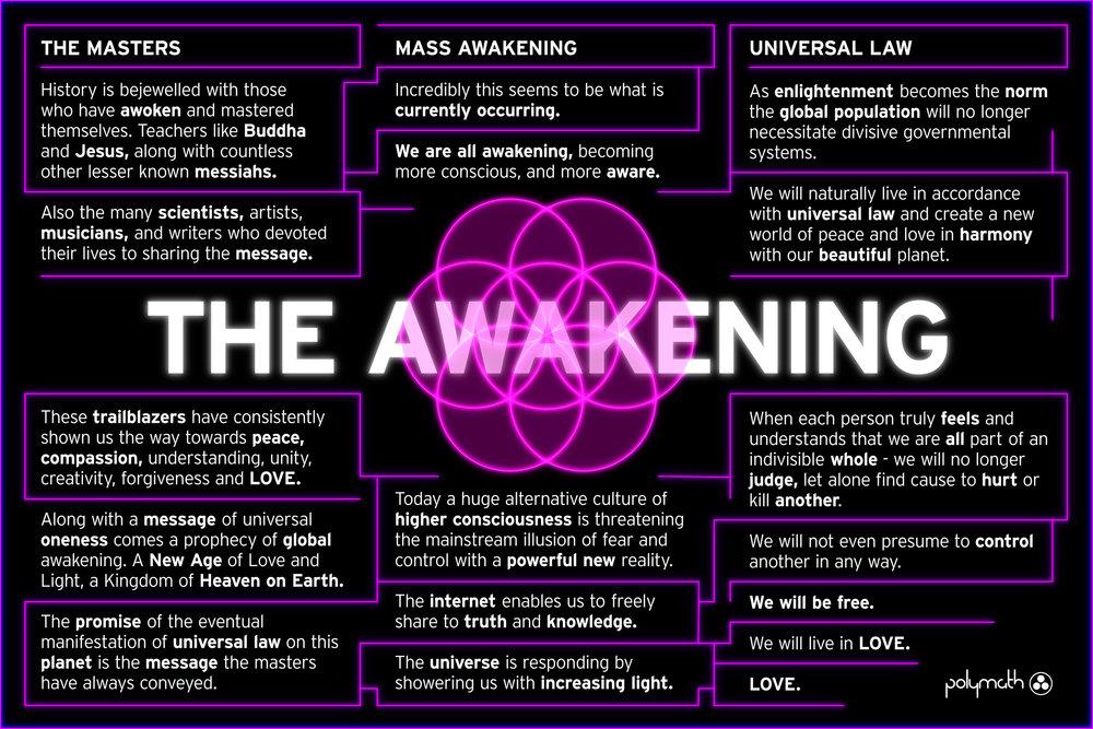 The Awakening (0-00-00-00).jpg