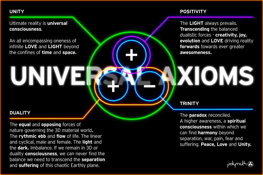 Universal Axioms (0-00-00-00).jpg