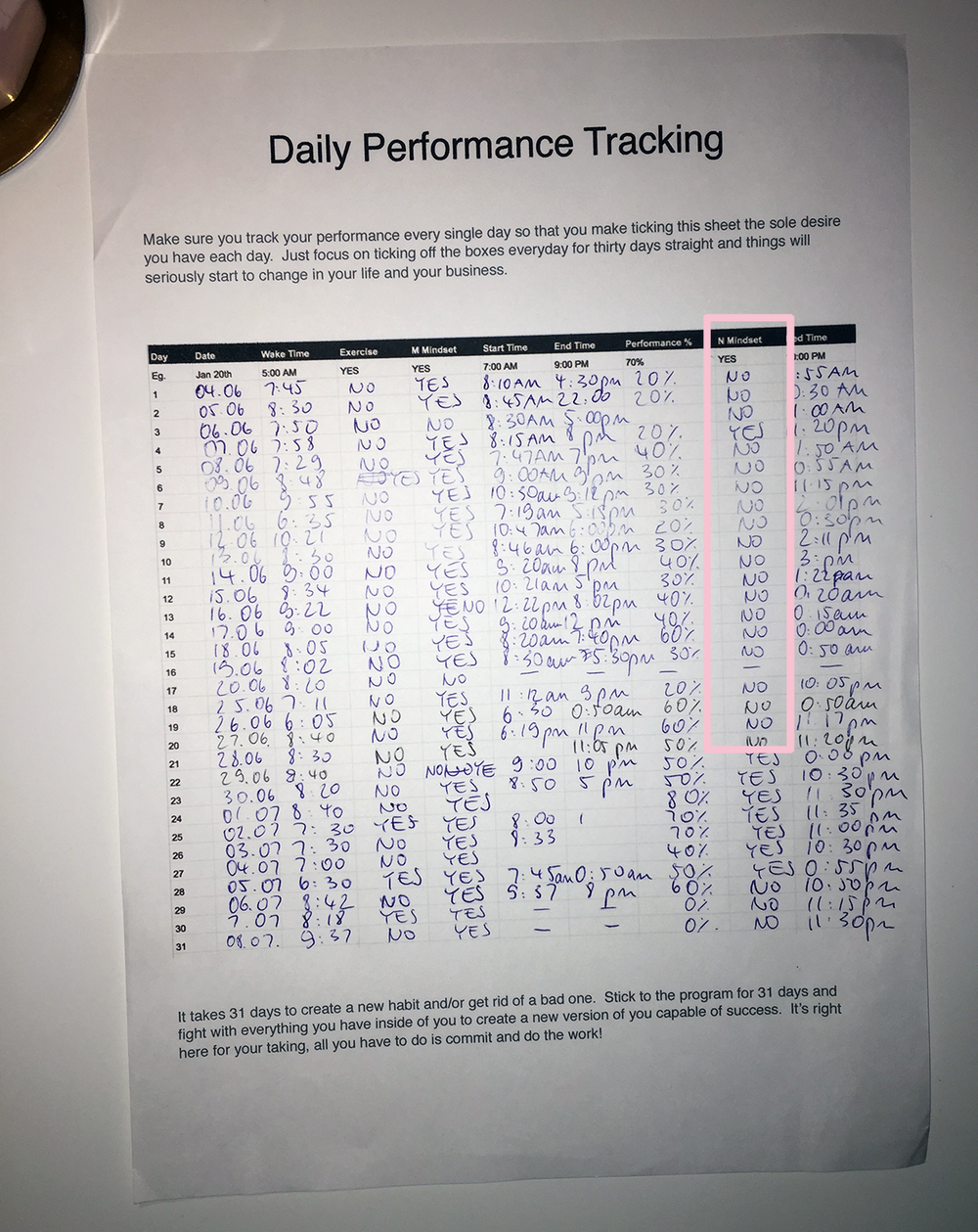 Pic 1 - Daily Performing Tracking sheet. At the beginning I never did my evening mindset work, because I was too tired at the end of the day and I didn't give it priority.