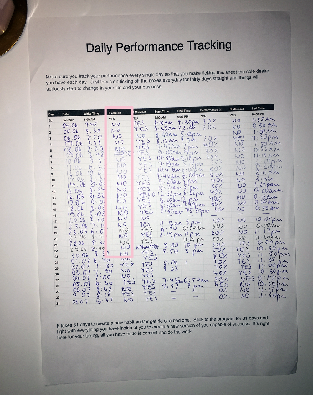 Pic 2 - Daily Performing Tracking sheet. Before I took my mindset work seriously I never exercised. I also never did my evening mindset work but both are so closely related as I was to find out.