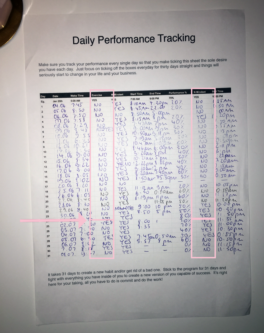 Daily-performance-tracker-01.png