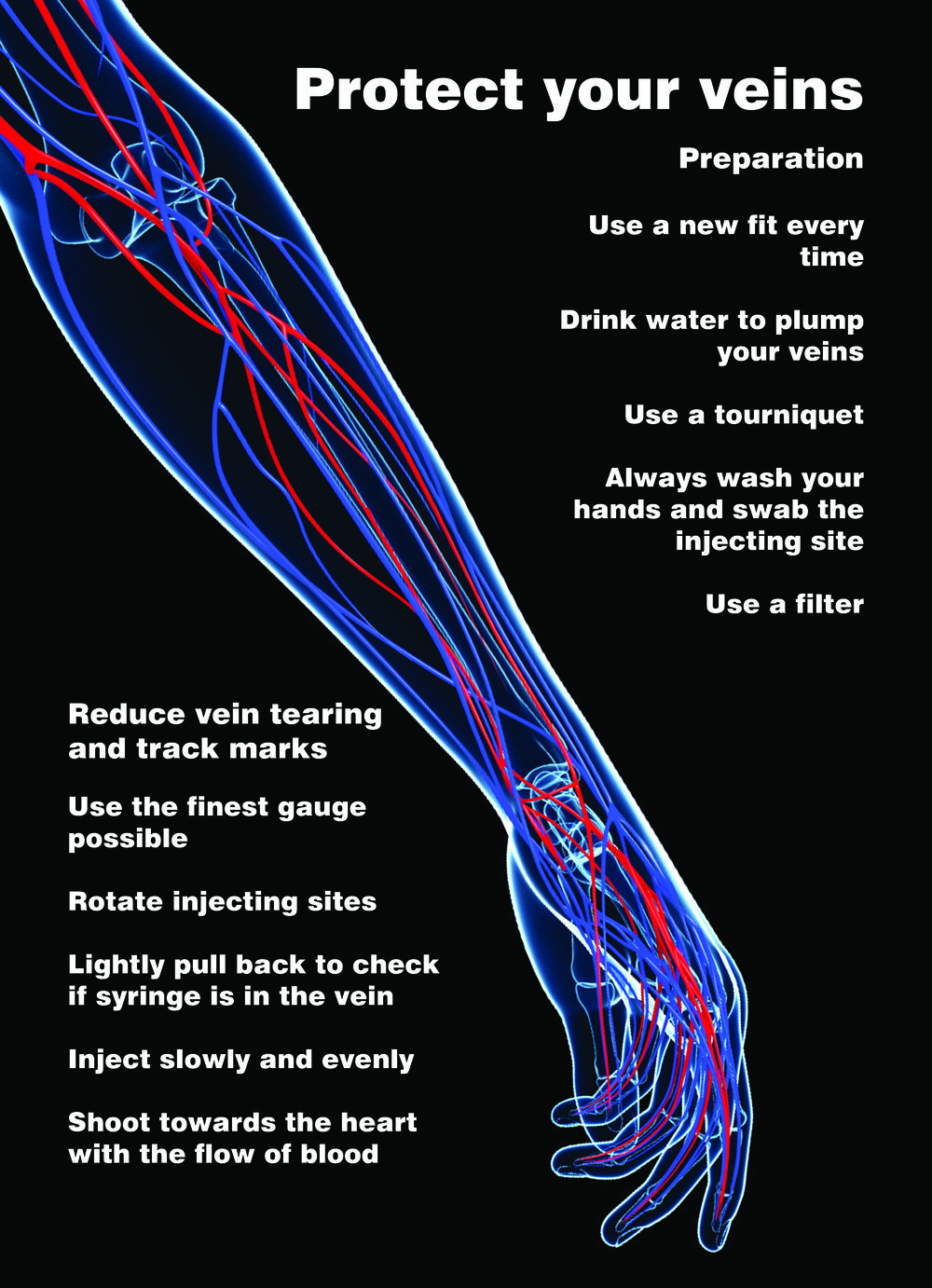Protect Your Veins Poster Users News