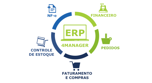 ERP 4MANAGER