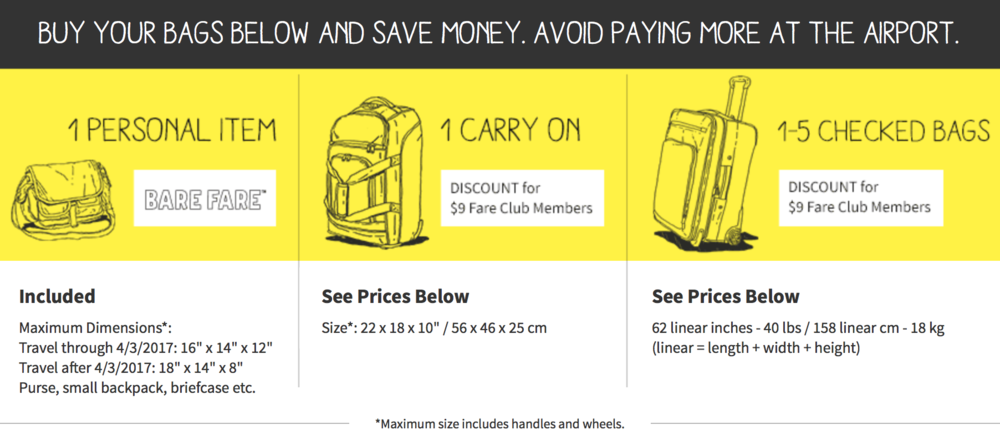 baggage luggage fees discounted airfare - whatthegirlssay.com