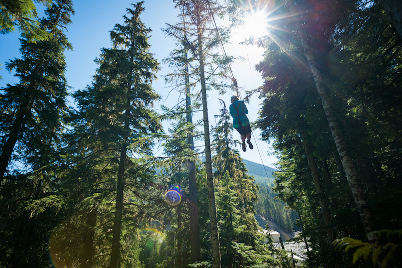 Things to do in Whistler Canada - zip lining