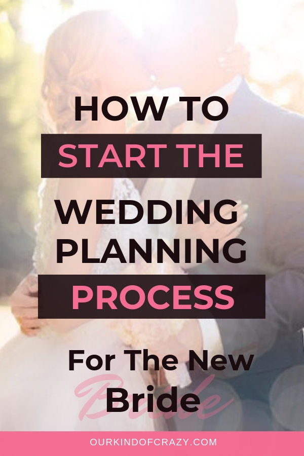 Wedding Planning for Beginners- How to Start the Wedding Planning Process