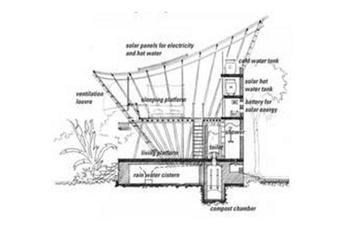 Chumbe Island Banda Bungalow Eco Design