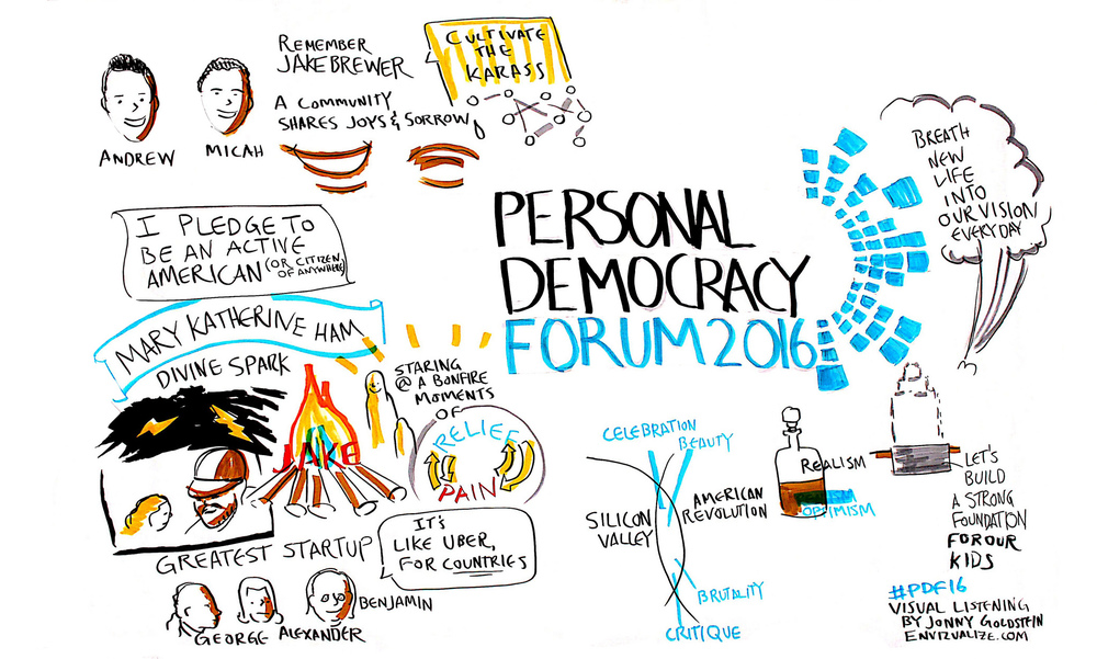 Client: PERSONAL DEMOCRACY MEDIA. EVENT: PERSONAL DEMOCRACY FORUM