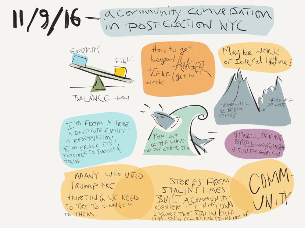 jonnygoldstein-sketchnotes-electionreactions-visualizegood