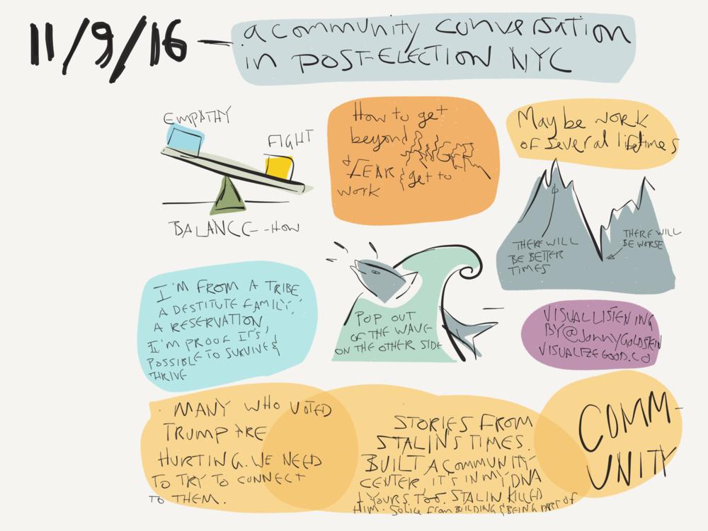 jonnygoldstein-sketchnotes-electionreactions-visualizegood