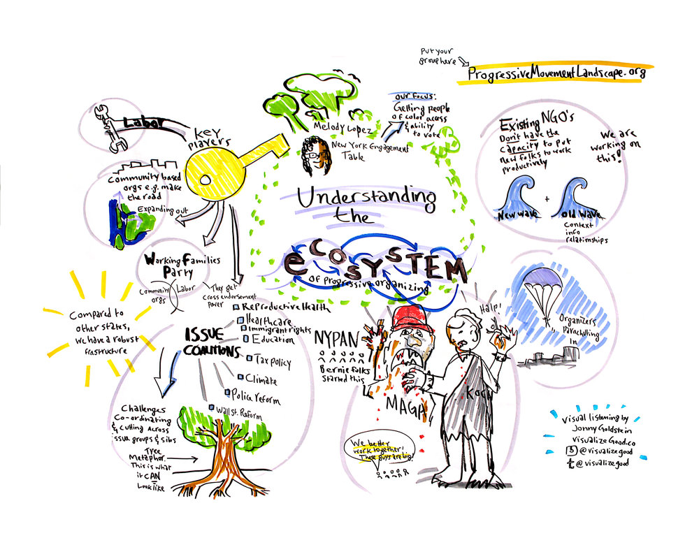 ActLocal2017NY-NYProgressiveEcosystem-GraphicRecording.jpg