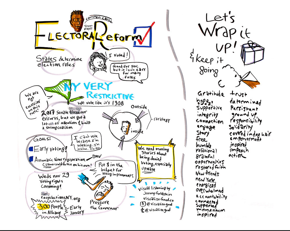 ActLocal2017NY-ElectoralReform-GraphicRecording.jpg