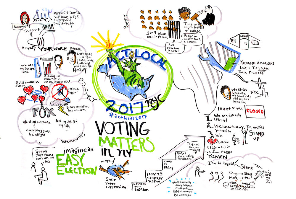 ActLocal2017NY-Opening-GraphicRecording.jpg