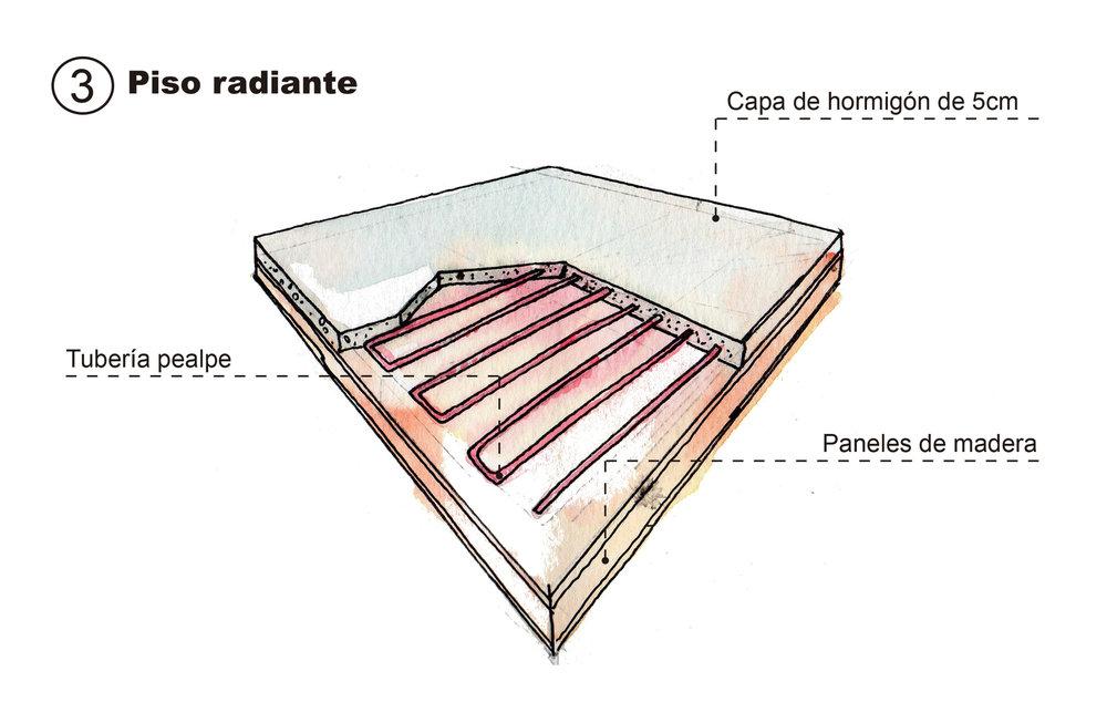 3_Piso_radiante.jpg