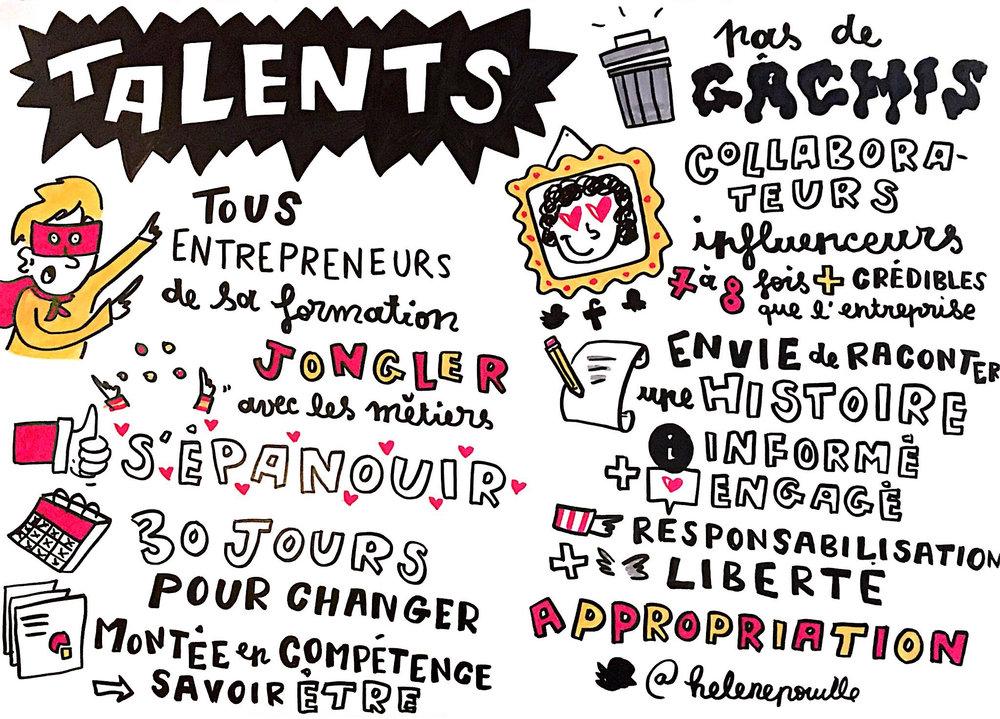 fow_talents.jpg