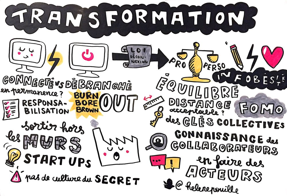 fow_transformation.jpg