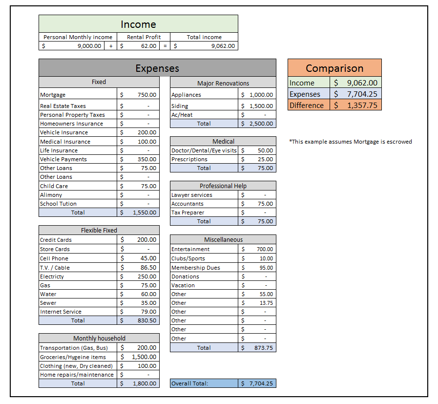 Personal Budget SS 2.PNG