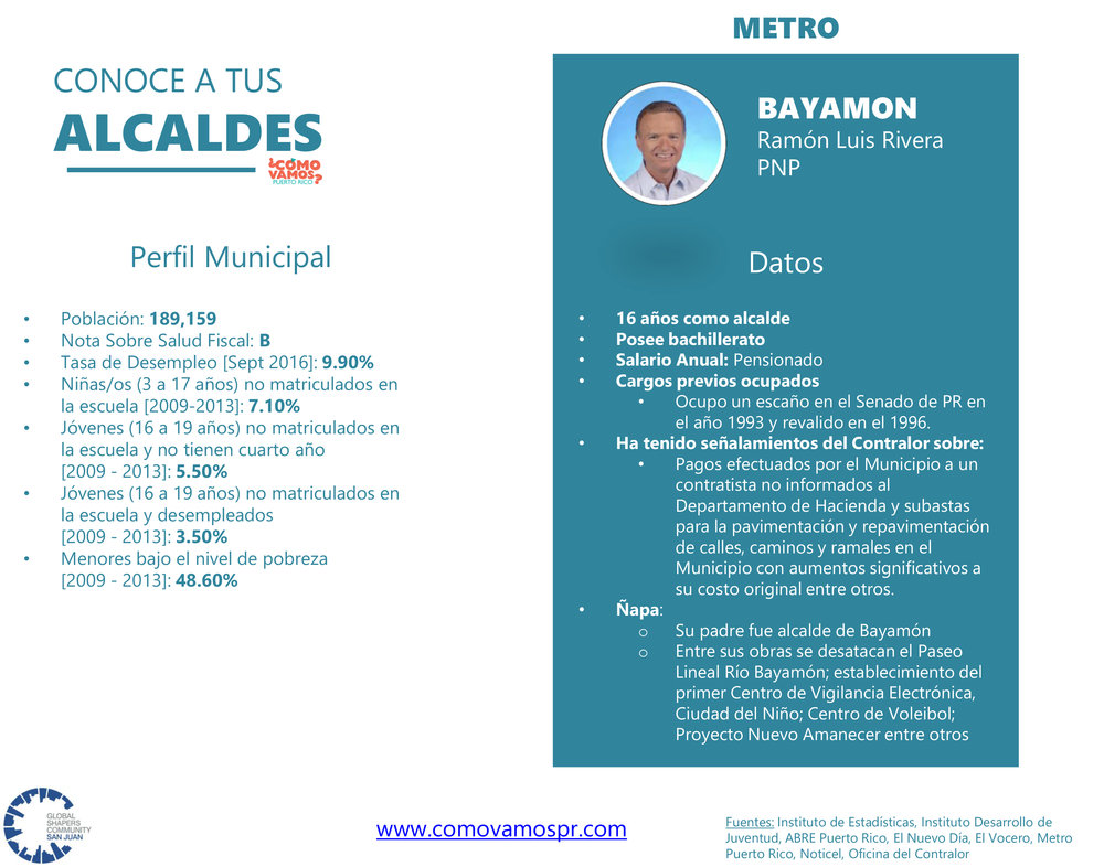 Alcaldes_Metro_Bayamon.jpg