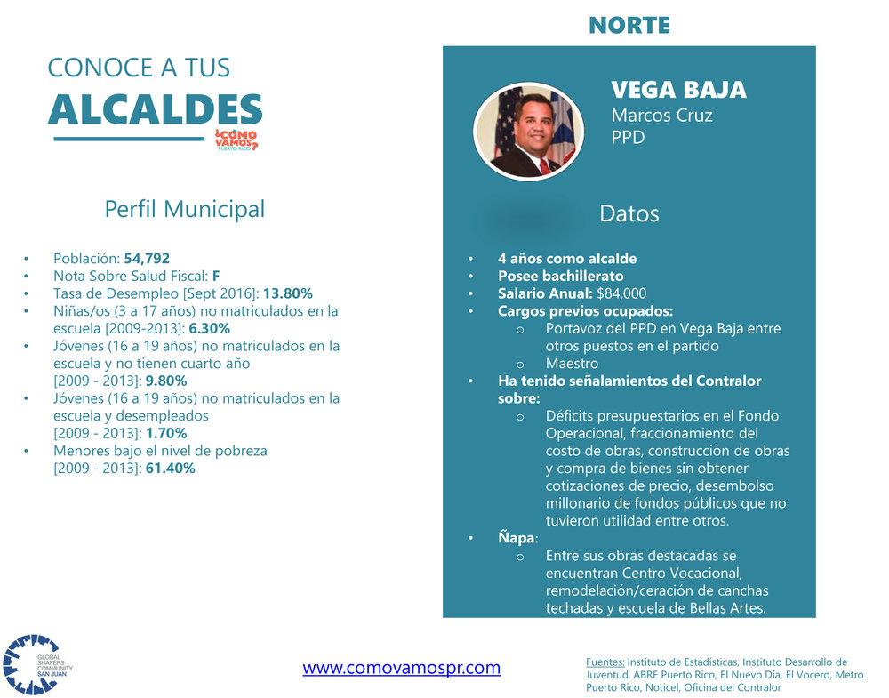 Alcaldes_Norte_VegaBaja.jpg