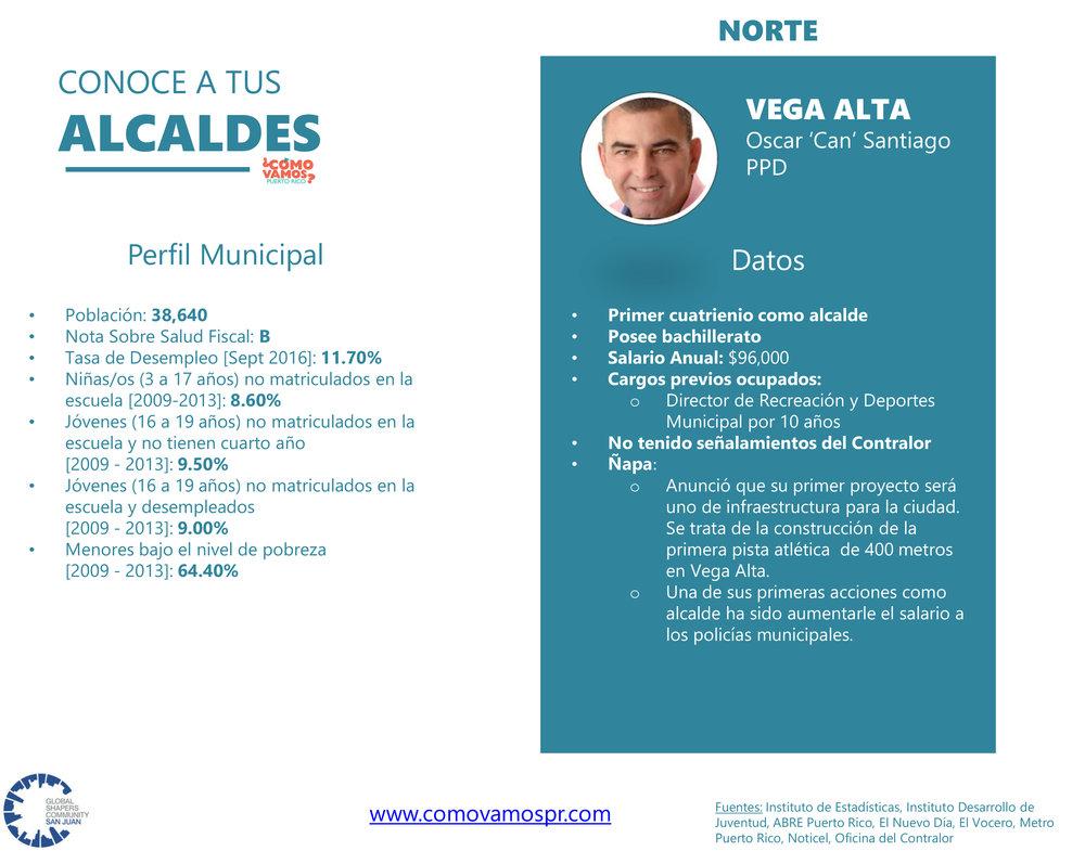 Alcaldes_Norte_VegaAlta.jpg