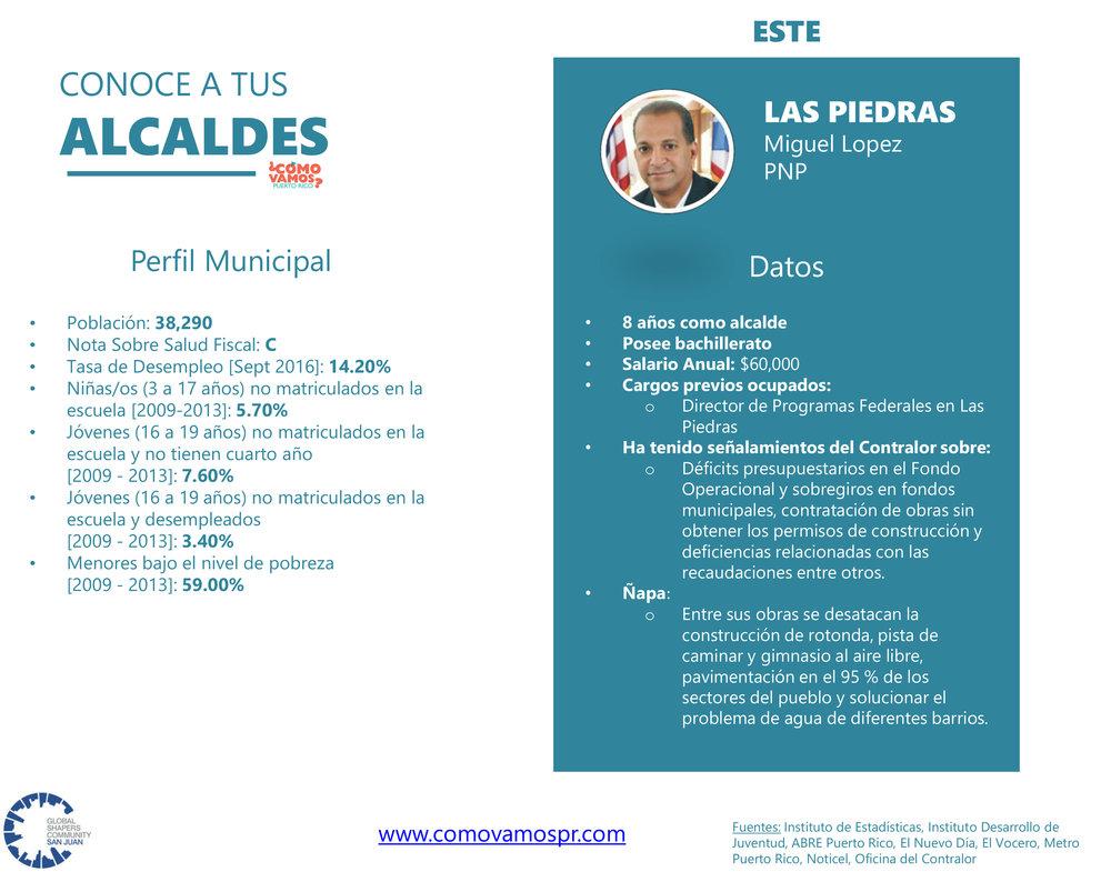 Alcaldes_Este_LasPiedras.jpg