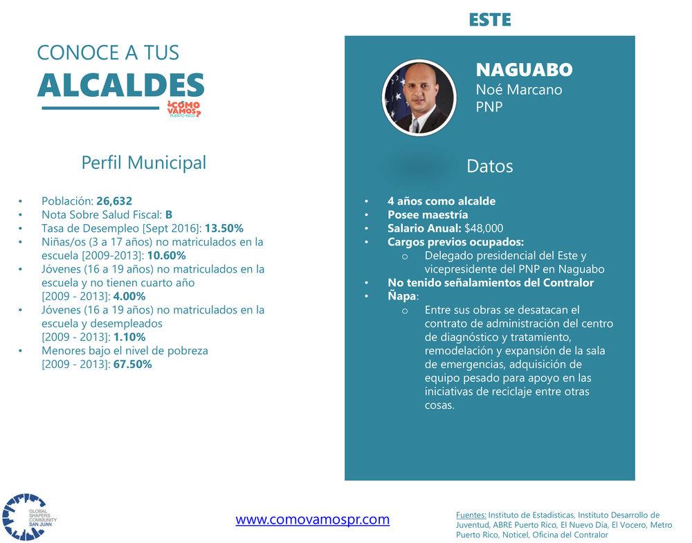 Alcaldes_Este_Naguabo.jpg