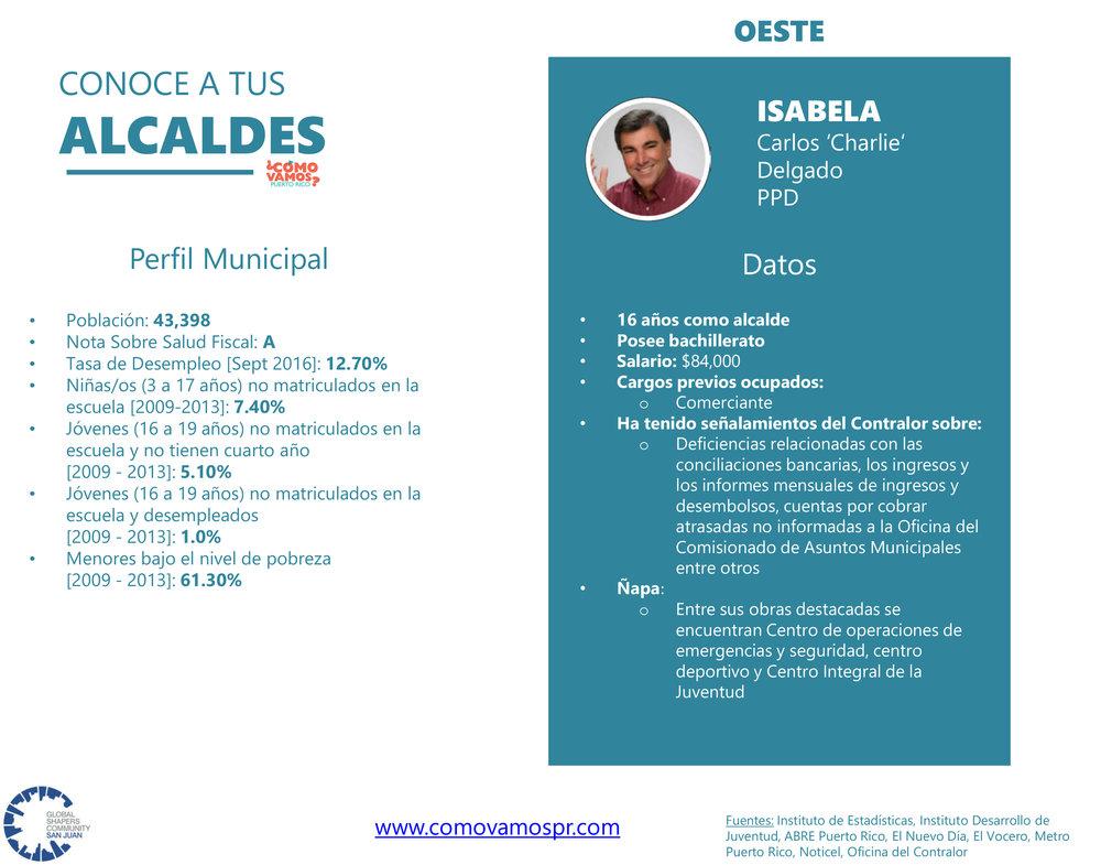 Alcaldes_Oeste_Isabela.jpg