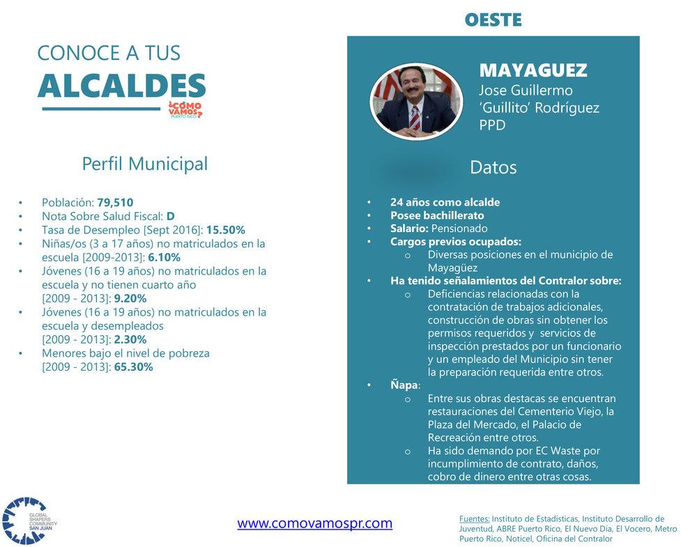 Alcaldes_Oeste_Mayaguez.jpg