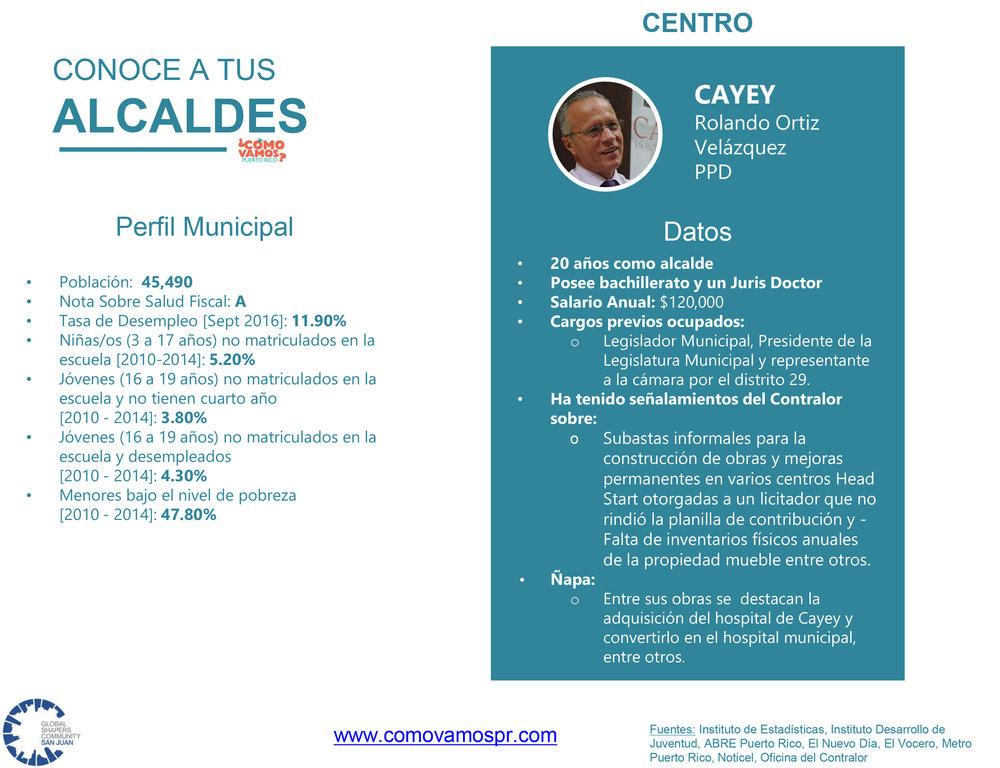 Alcaldes_Centro_Cayey.jpg