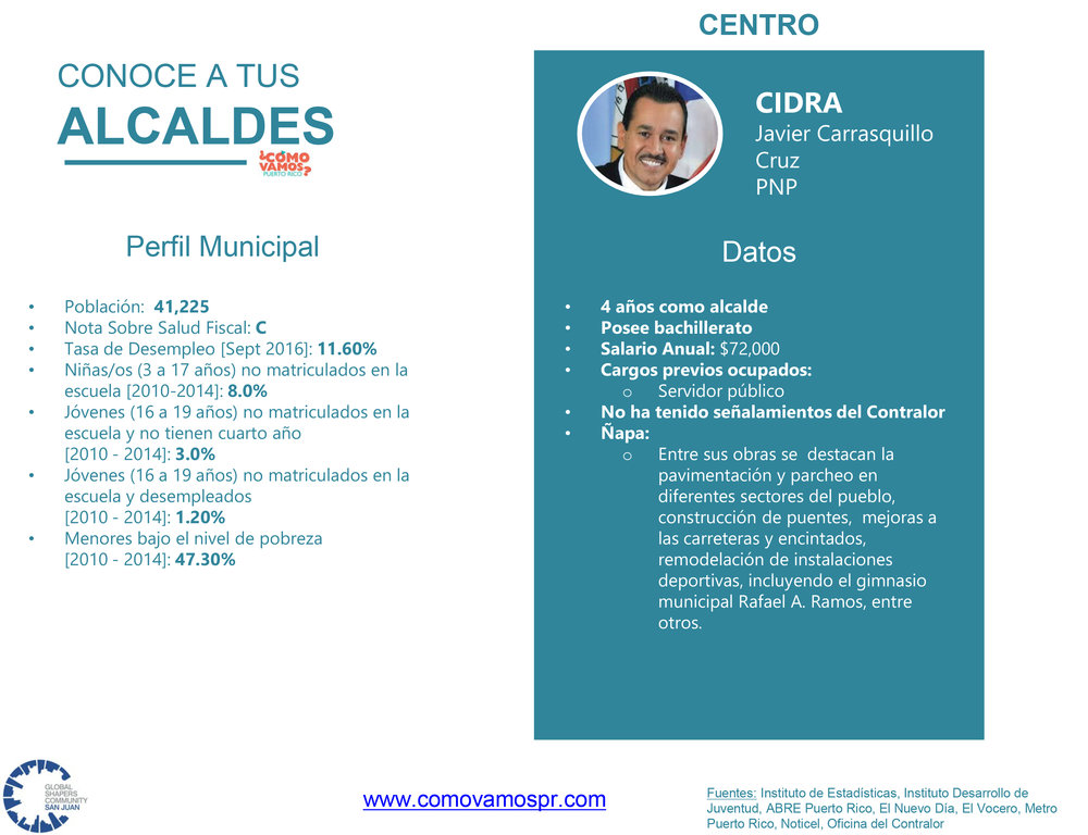Alcaldes_Centro_Cidra.jpg