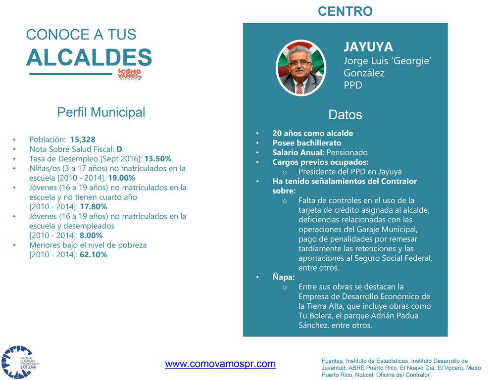 Alcaldes_Centro_Jayuya.jpg