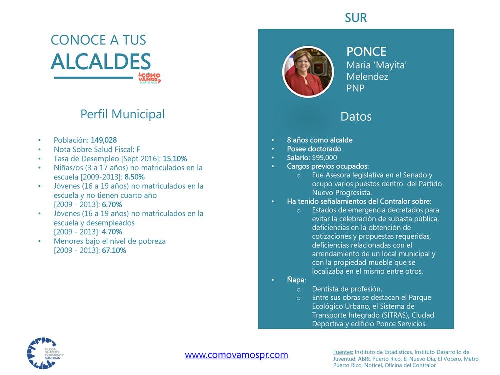 Alcaldes_Sur-Ponce.png