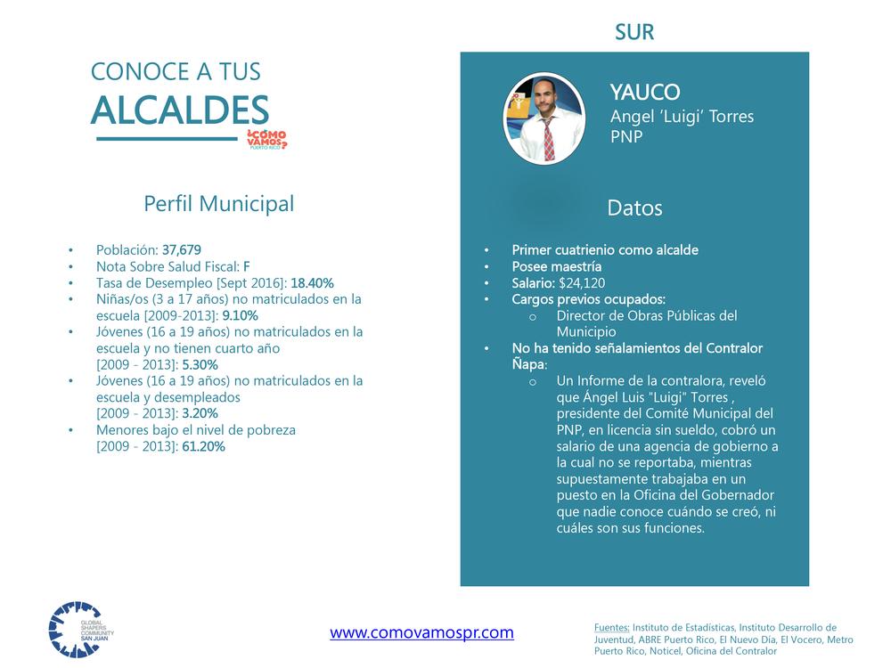Alcaldes_Sur-Yauco.png