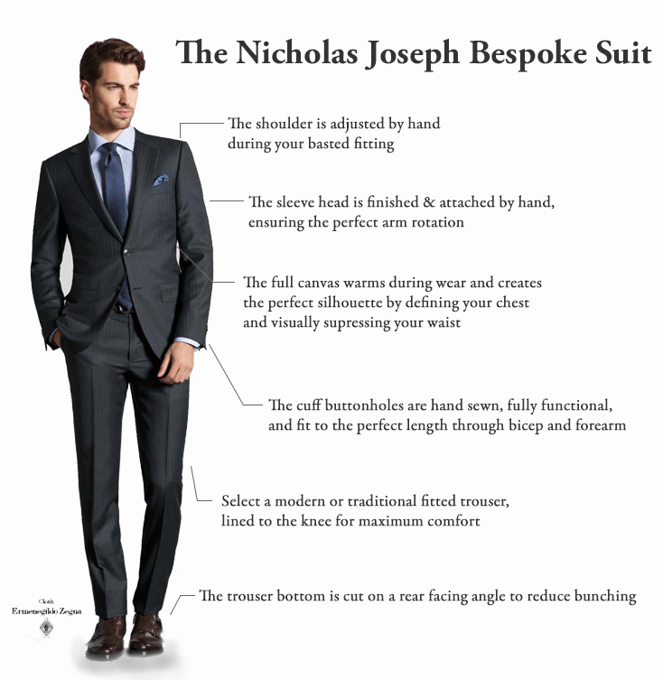 zegna-bespoke-suit-details-wide.jpg