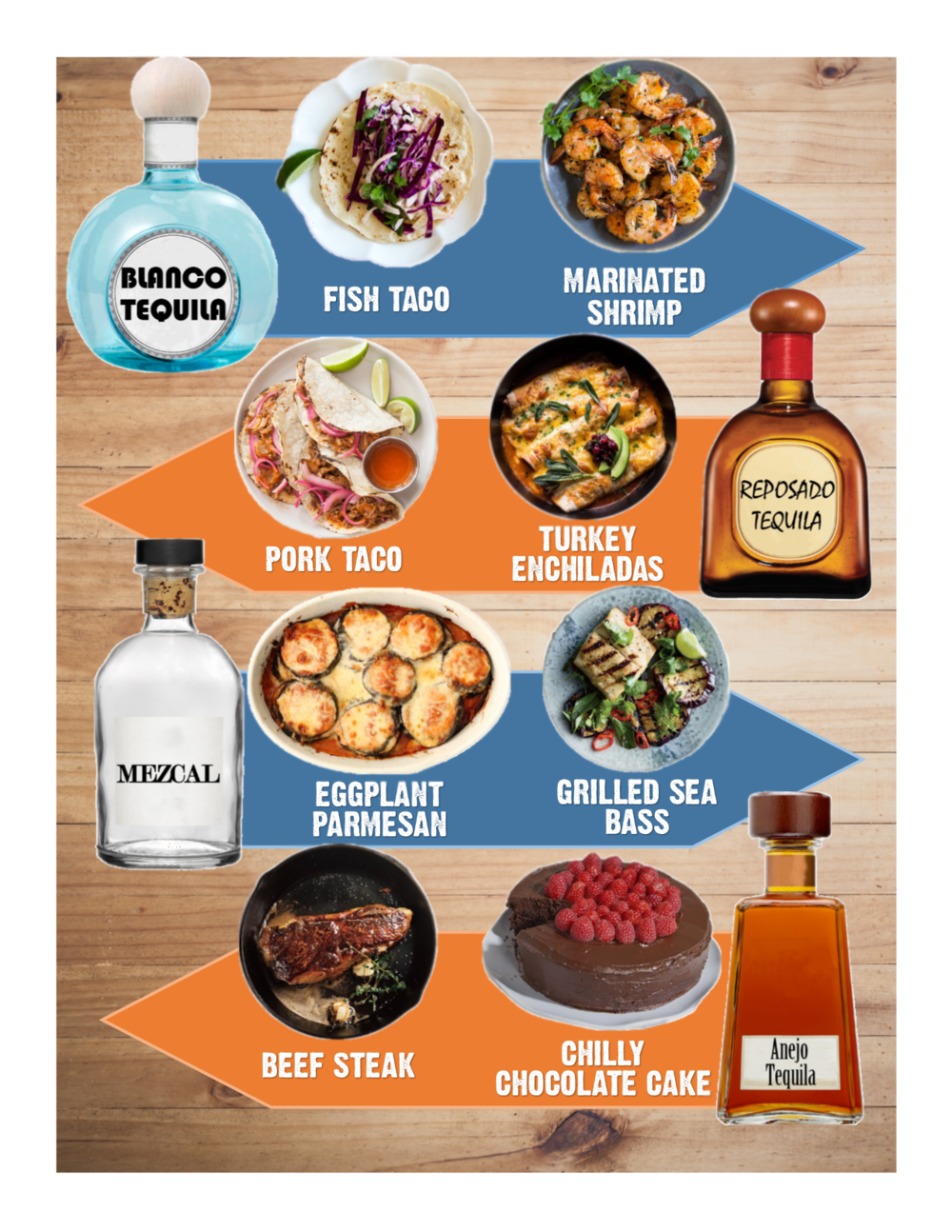 Tequila-Food Pairings.png