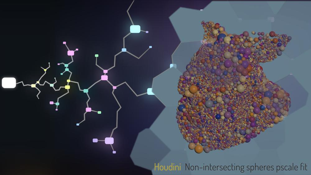 quickFlow :: Houdini :: Non-intersecting spheres pscale