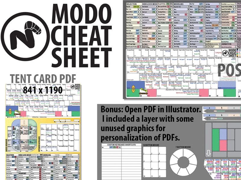Modo cheat sheet.png