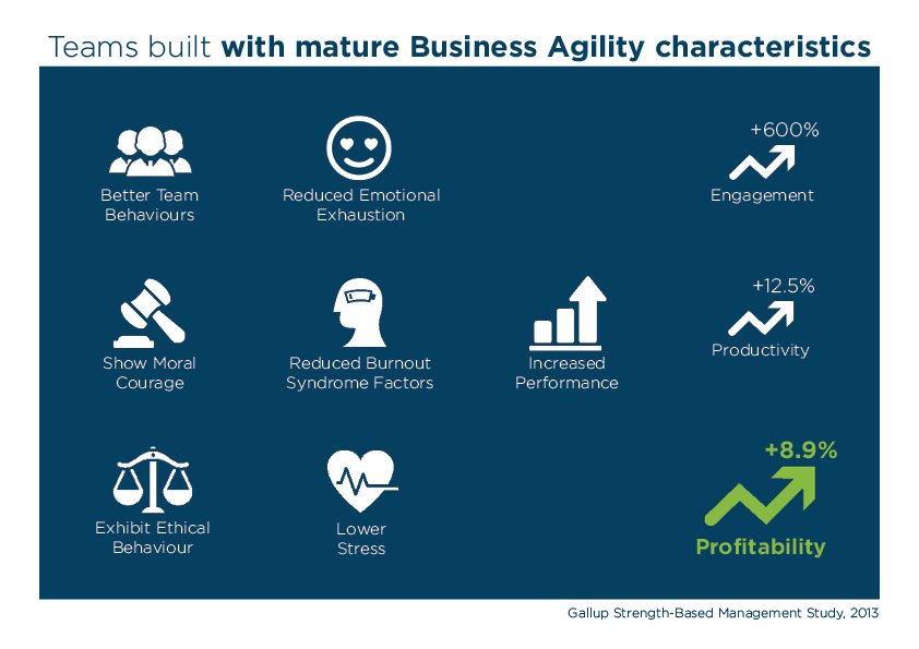 Business-Agility-Teams-Infographic.png