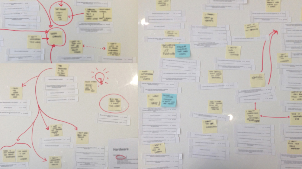 Affinity Diagramming to uncover High-Level Issues
