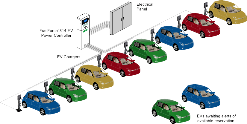 EV Charging - 8 cars.png