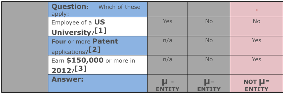 New Patent Rules
